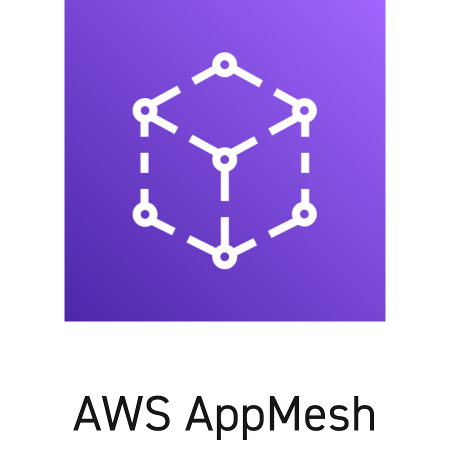 AWS AppMesh