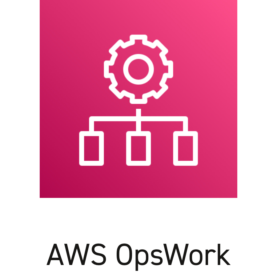 AWS OpsWork