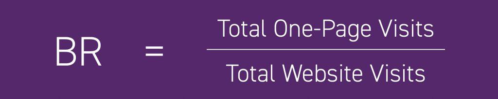 BR = Total one-page visits / Total website visits