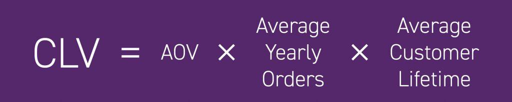 CLV = AOV x Average Yearly Orders x Average Customer Lifetime
