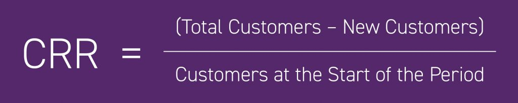 CRR = (Total customers – New customers) / Customers at the start of the period