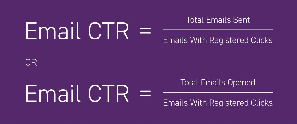Email CTR = Total emails sent % emails with registered clicks   OR   Email CTR = Total emails opened % emails with registered clicks